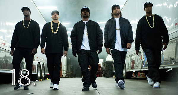 top-20-films-2015-straight-outta-compton